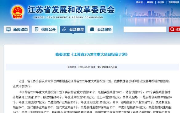 2020江苏省重大项目名单来了!