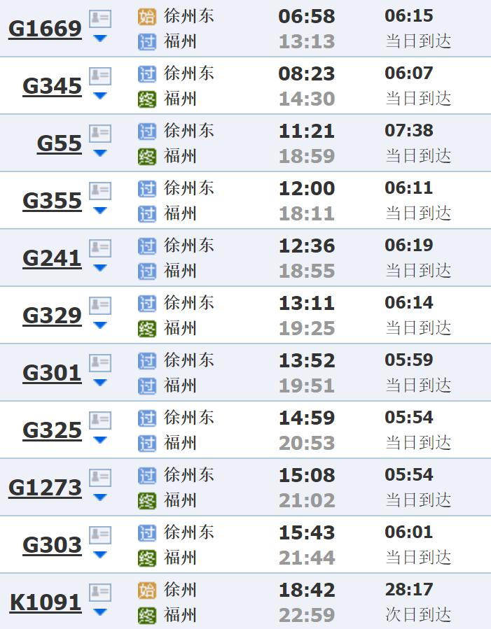 全国铁路大调图!涉及徐州的有这些……
