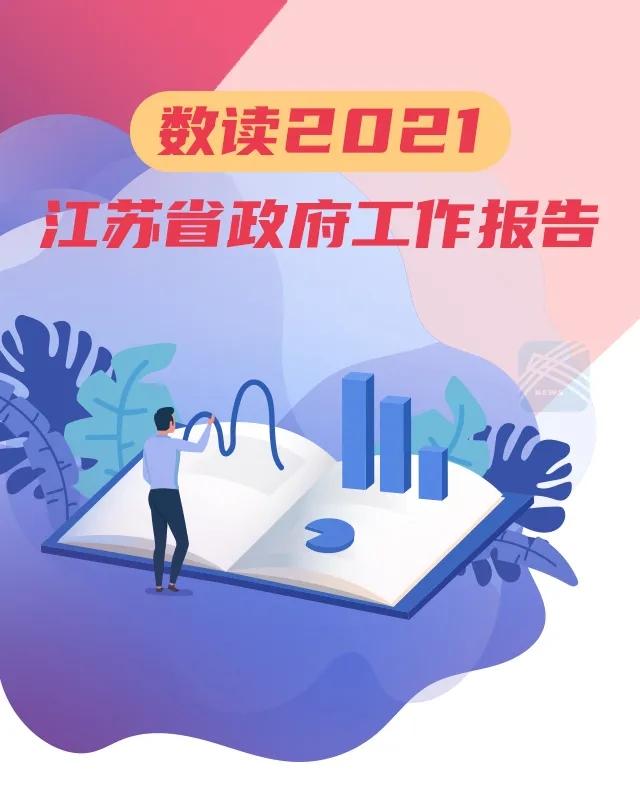 2021江苏省政府工作报告:2020年GDP10.27万亿元,增长3.7%